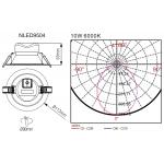 Светильник потолочный NVC NLED9504 8W 4000К