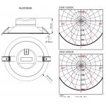 Світлодіодний світильник для стелі NVC NLED9508 25W 4000K IP44 колір білий
