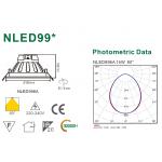 Светодиодный потолочный cветильник NVC NLED996A 15W 4000K белый