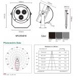 Світлодіодний Прожектор NFLED4016 18W 3000K 220V