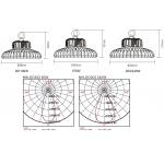 Світлодіодний High Bay прожектор NHBLED302 60W 110°