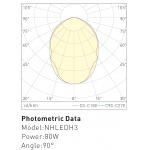 Светодиодная панель NVC NHLEDР3-750 80W 5000K 9000lm CRI>83 90град.